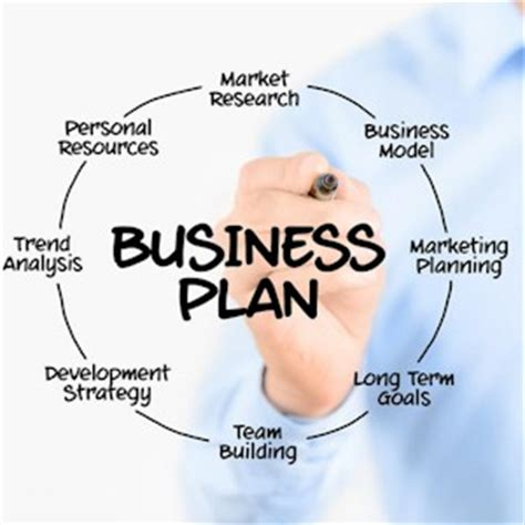 CHECKLIST - How to Write a Business Plan
