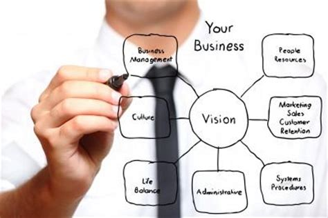Industry size business plan